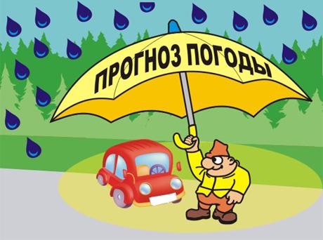 Погода краснодарский край ермоловка