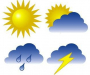 Погода в Сумах и Сумской области на завтра 19 июня